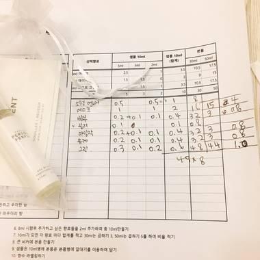 [서울/역삼/체험] 세상에 하나뿐인 나만의 향수 만들기